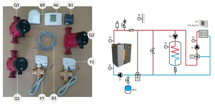 Hydraulická sada pro zapojení č. 13a kotlů BENEKOV